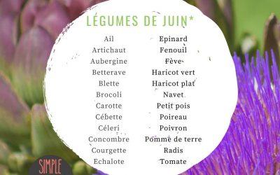 Calendrier de saisonnalité des fruits et légumes en juin